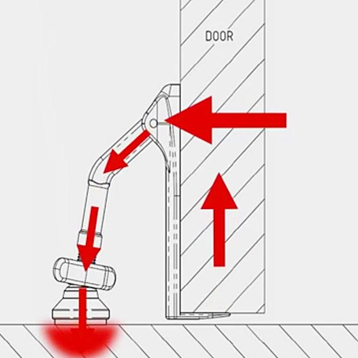 Best Portable Door Lock Travel Door Lock DoorJammer